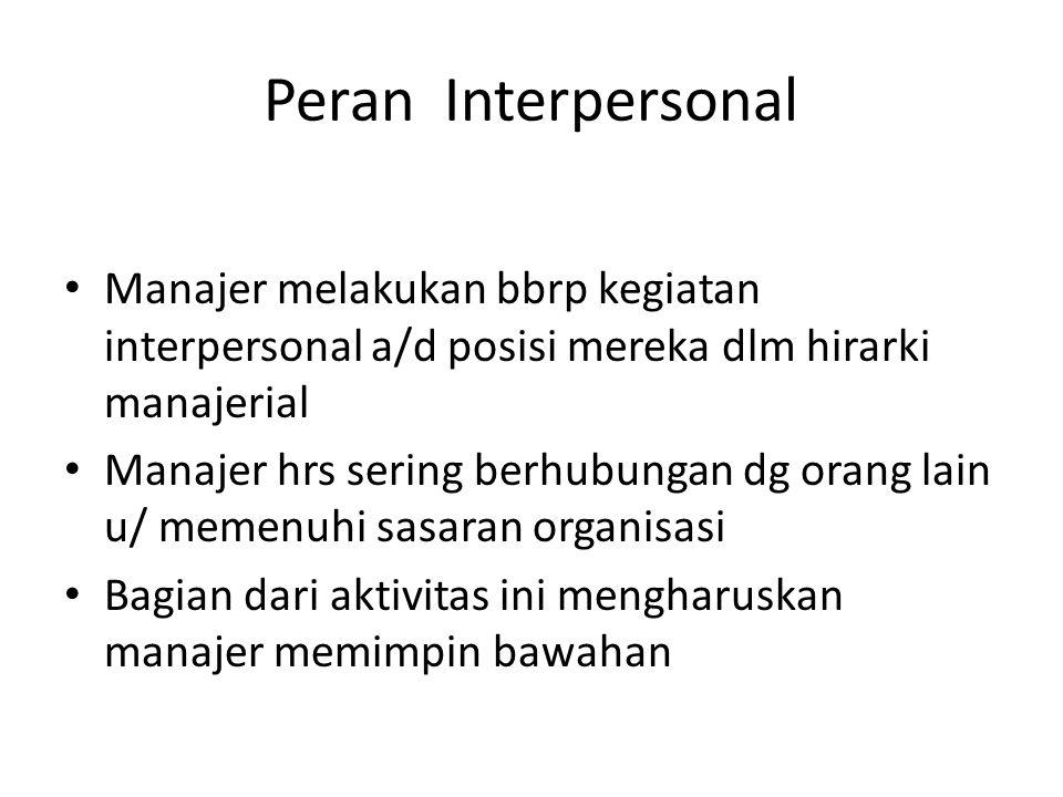 Peran Interpersonal Manajer melakukan bbrp kegiatan interpersonal a/d posisi mereka dlm hirarki manajerial.