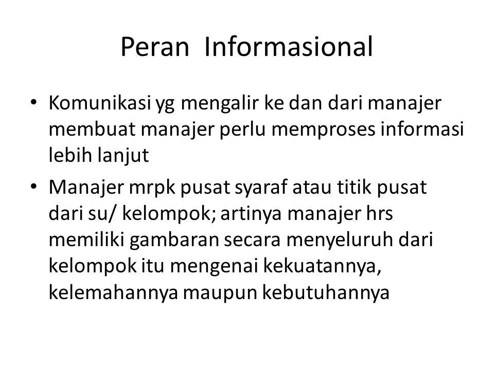 Peran Informasional Komunikasi yg mengalir ke dan dari manajer membuat manajer perlu memproses informasi lebih lanjut.