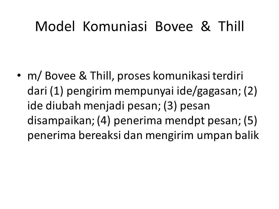 Model Komuniasi Bovee & Thill