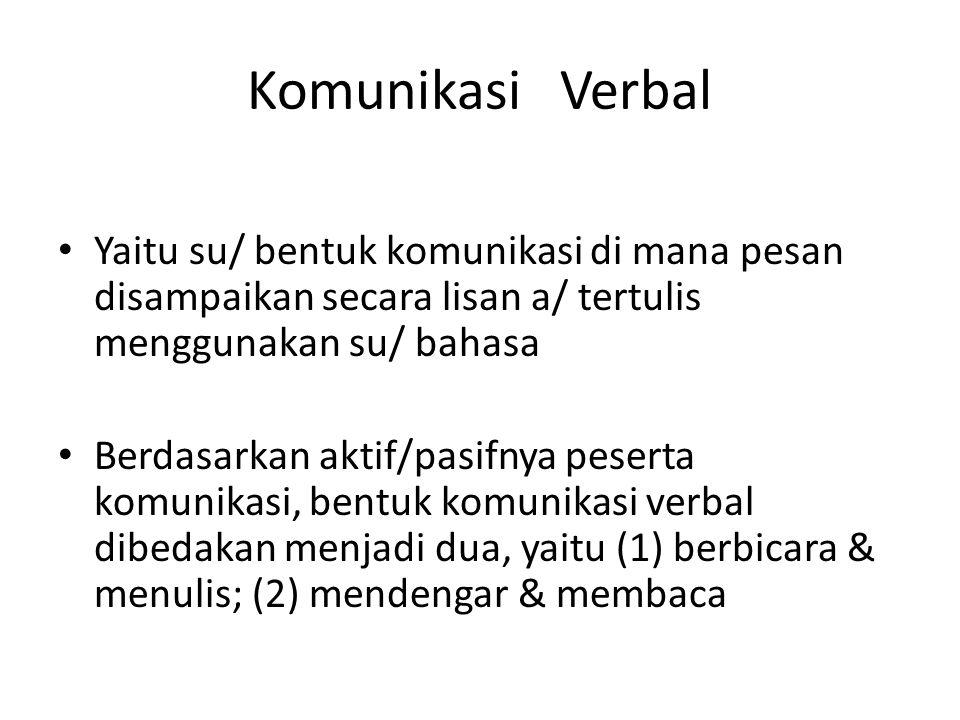 Komunikasi Verbal Yaitu su/ bentuk komunikasi di mana pesan disampaikan secara lisan a/ tertulis menggunakan su/ bahasa.
