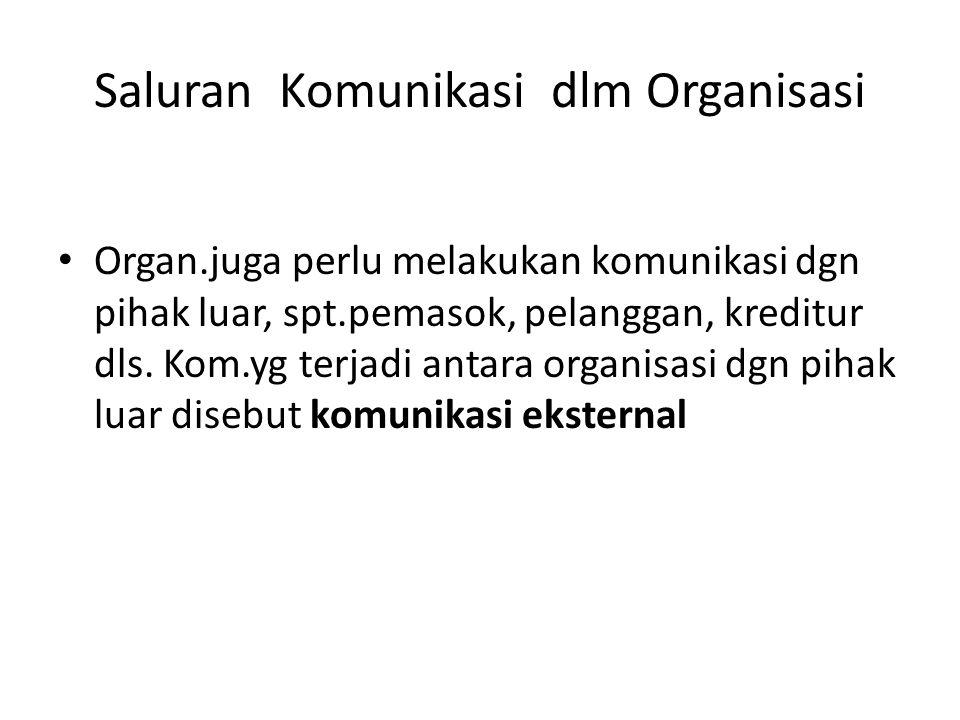 Saluran Komunikasi dlm Organisasi