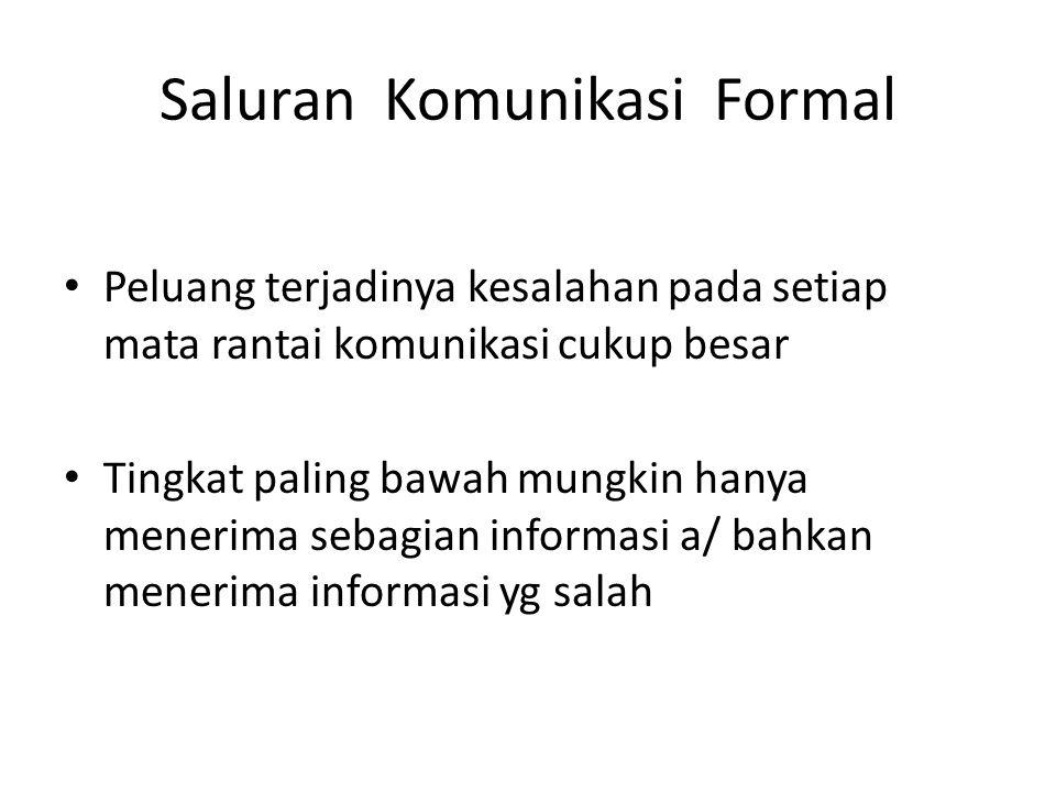 Saluran Komunikasi Formal