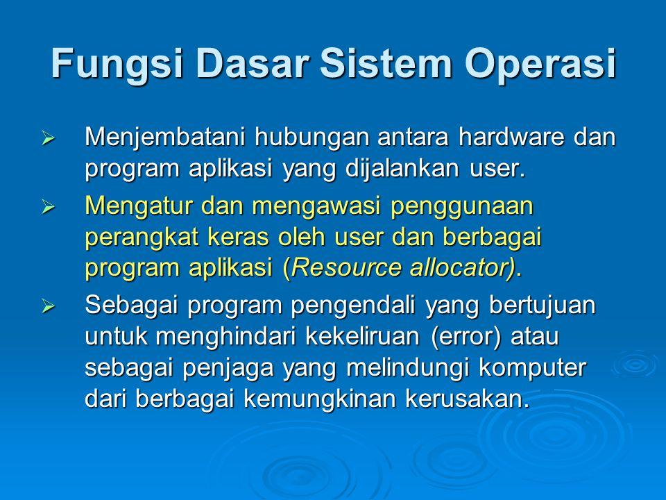 Fungsi Dasar Sistem Operasi