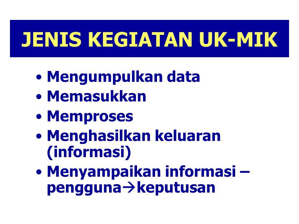 JENIS KEGIATAN UK-MIK Mengumpulkan data Memasukkan Memproses