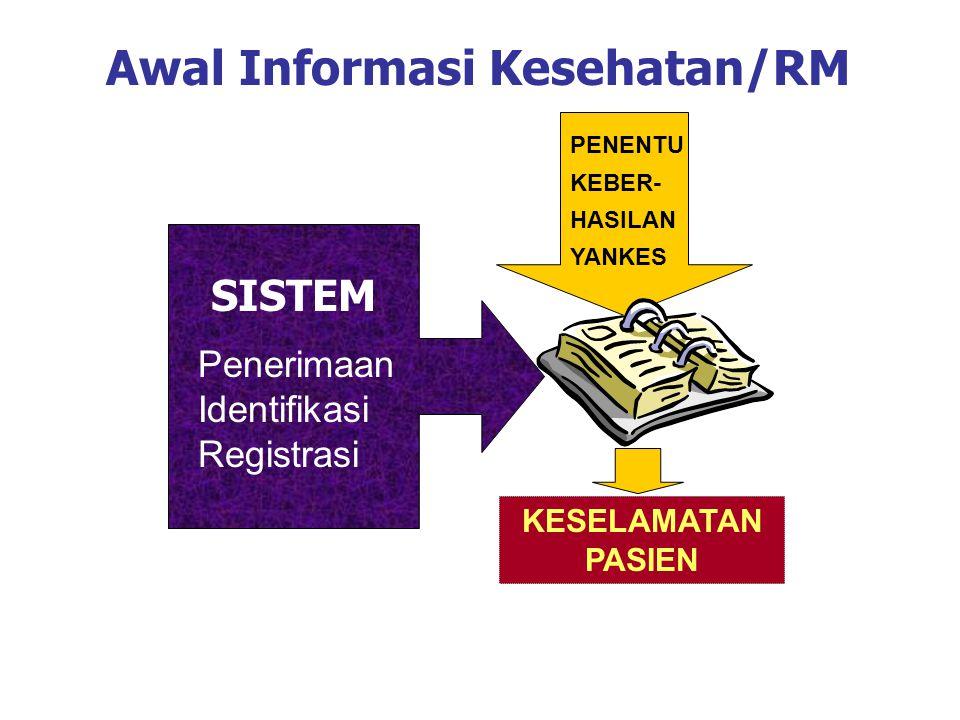 Awal Informasi Kesehatan/RM