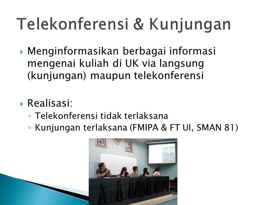 Telekonferensi & Kunjungan