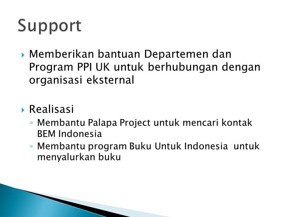 Support Memberikan bantuan Departemen dan Program PPI UK untuk berhubungan dengan organisasi eksternal.
