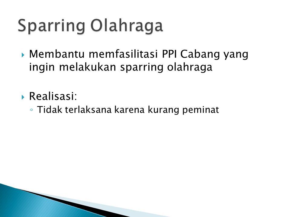 Sparring Olahraga Membantu memfasilitasi PPI Cabang yang ingin melakukan sparring olahraga. Realisasi: