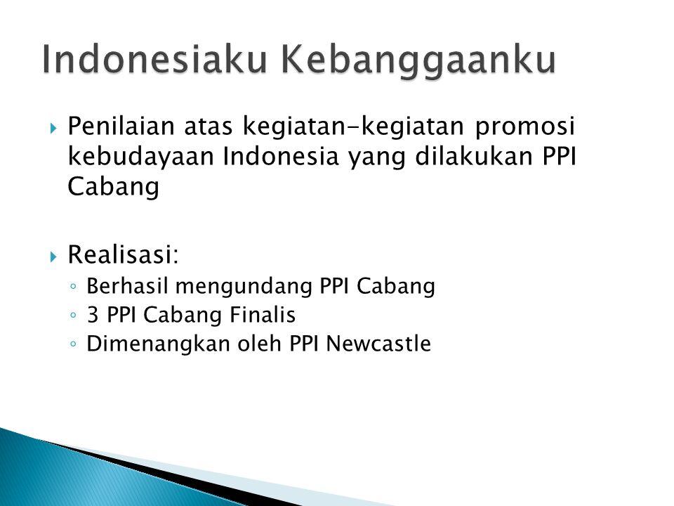 Indonesiaku Kebanggaanku