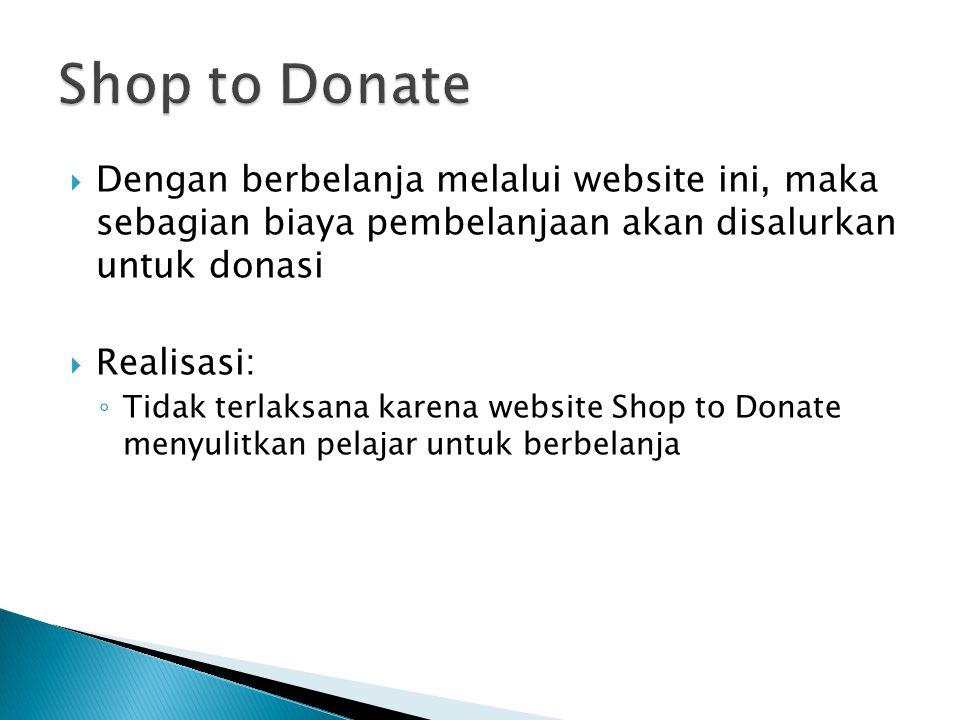 Shop to Donate Dengan berbelanja melalui website ini, maka sebagian biaya pembelanjaan akan disalurkan untuk donasi.