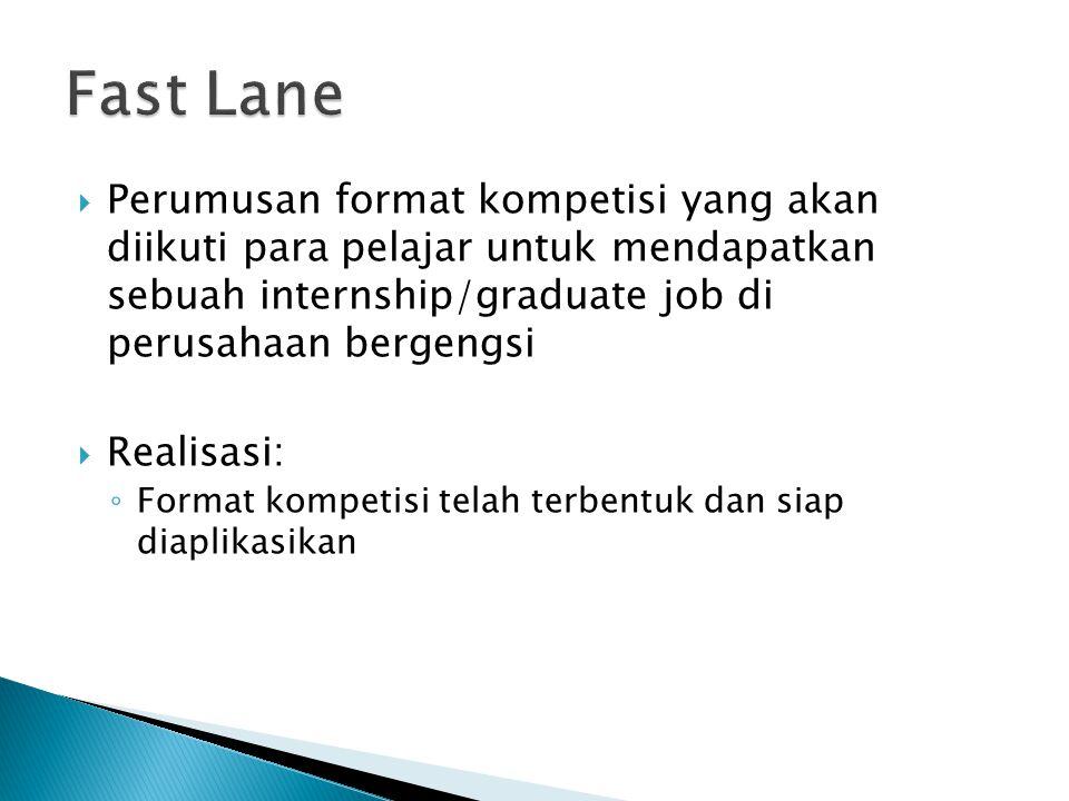 Fast Lane Perumusan format kompetisi yang akan diikuti para pelajar untuk mendapatkan sebuah internship/graduate job di perusahaan bergengsi.