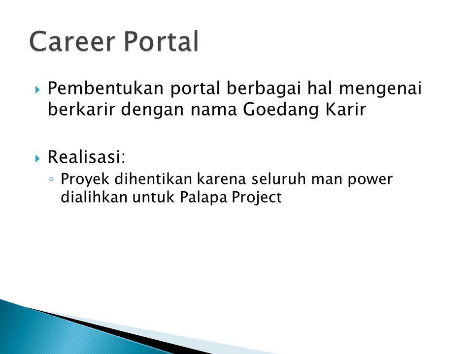 Career Portal Pembentukan portal berbagai hal mengenai berkarir dengan nama Goedang Karir. Realisasi: