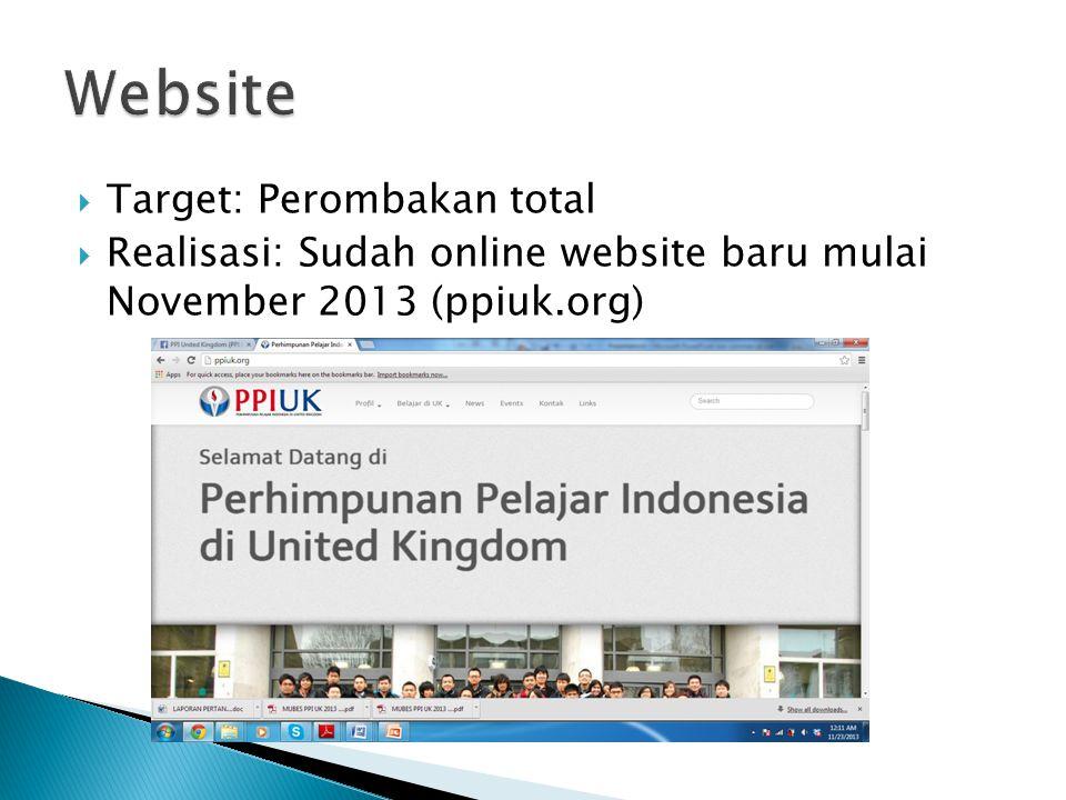 Website Target: Perombakan total