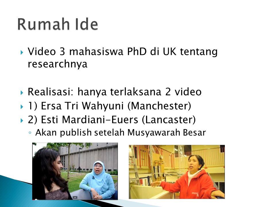 Rumah Ide Video 3 mahasiswa PhD di UK tentang researchnya
