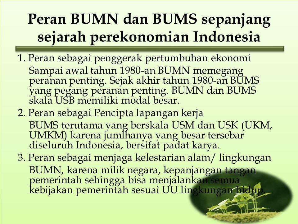 Peran BUMN dan BUMS sepanjang sejarah perekonomian Indonesia