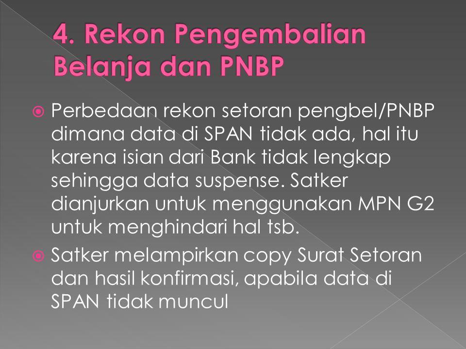 4. Rekon Pengembalian Belanja dan PNBP