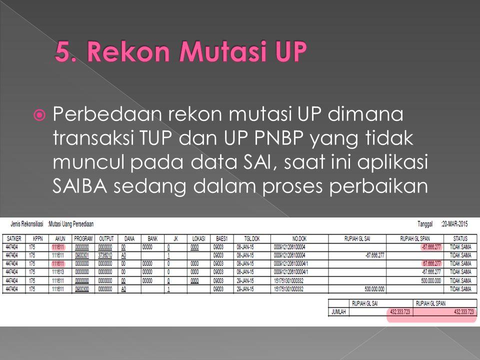 5. Rekon Mutasi UP