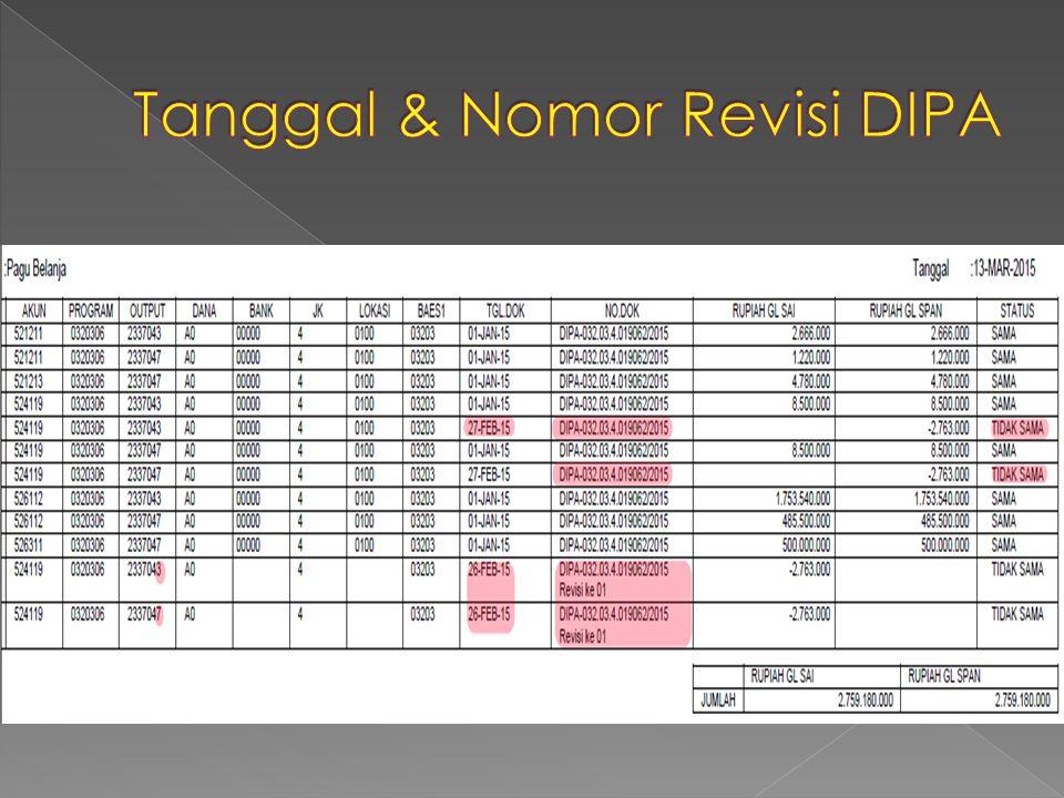 Tanggal & Nomor Revisi DIPA