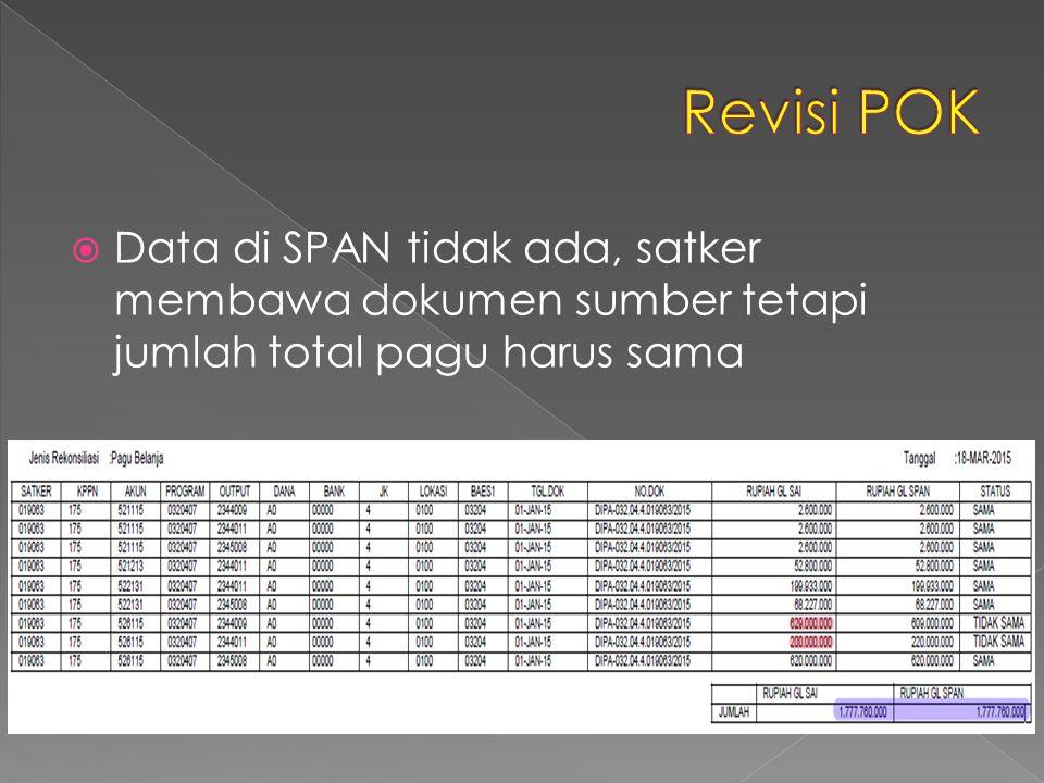 Revisi POK Data di SPAN tidak ada, satker membawa dokumen sumber tetapi jumlah total pagu harus sama.