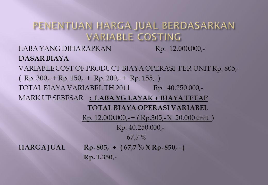 PENENTUAN HARGA JUAL BERDASARKAN VARIABLE COSTING