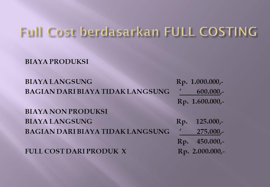 Full Cost berdasarkan FULL COSTING