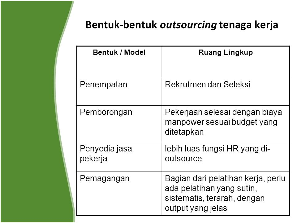 Bentuk-bentuk outsourcing tenaga kerja