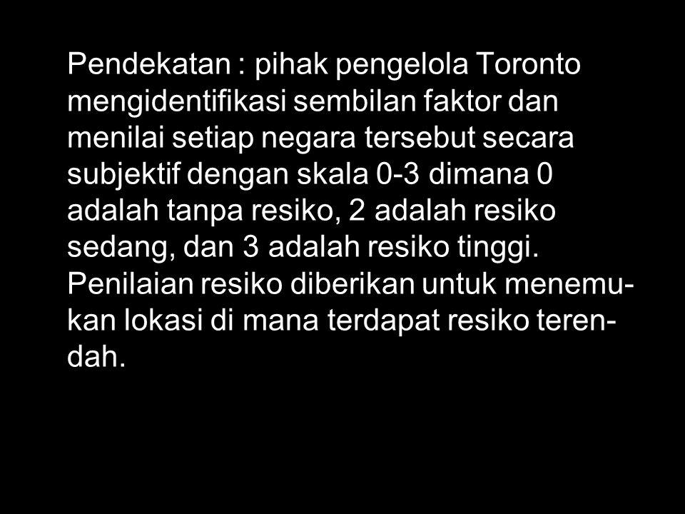Pendekatan : pihak pengelola Toronto mengidentifikasi sembilan faktor dan menilai setiap negara tersebut secara subjektif dengan skala 0-3 dimana 0 adalah tanpa resiko, 2 adalah resiko sedang, dan 3 adalah resiko tinggi.
