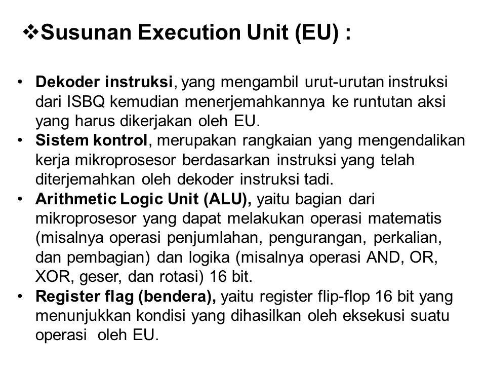 Susunan Execution Unit (EU) :