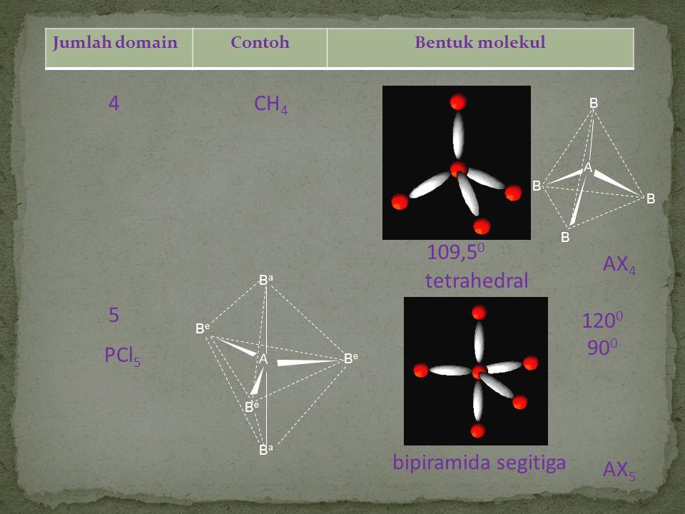 4 CH4 109,50 AX4 tetrahedral 1200 900 5 PCl5 bipiramida segitiga AX5