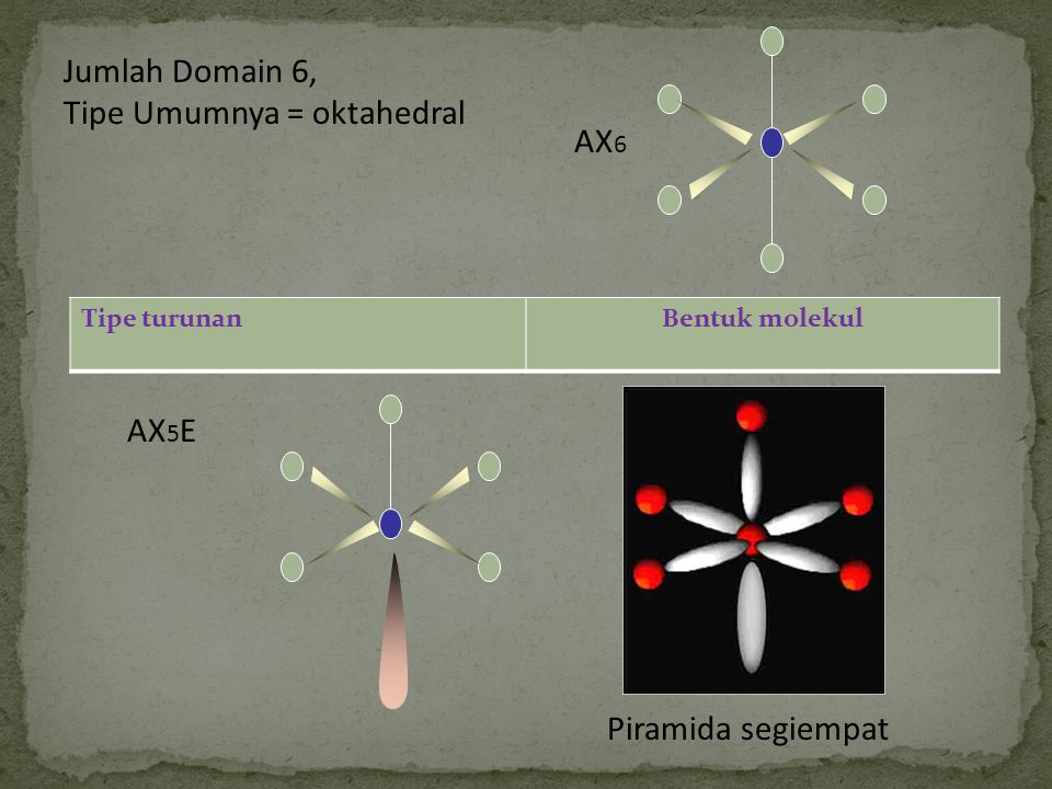 Tipe Umumnya = oktahedral AX6