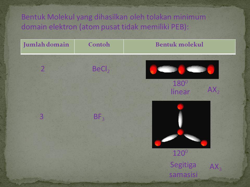 Bentuk Molekul yang dihasilkan oleh tolakan minimum domain elektron (atom pusat tidak memiliki PEB):