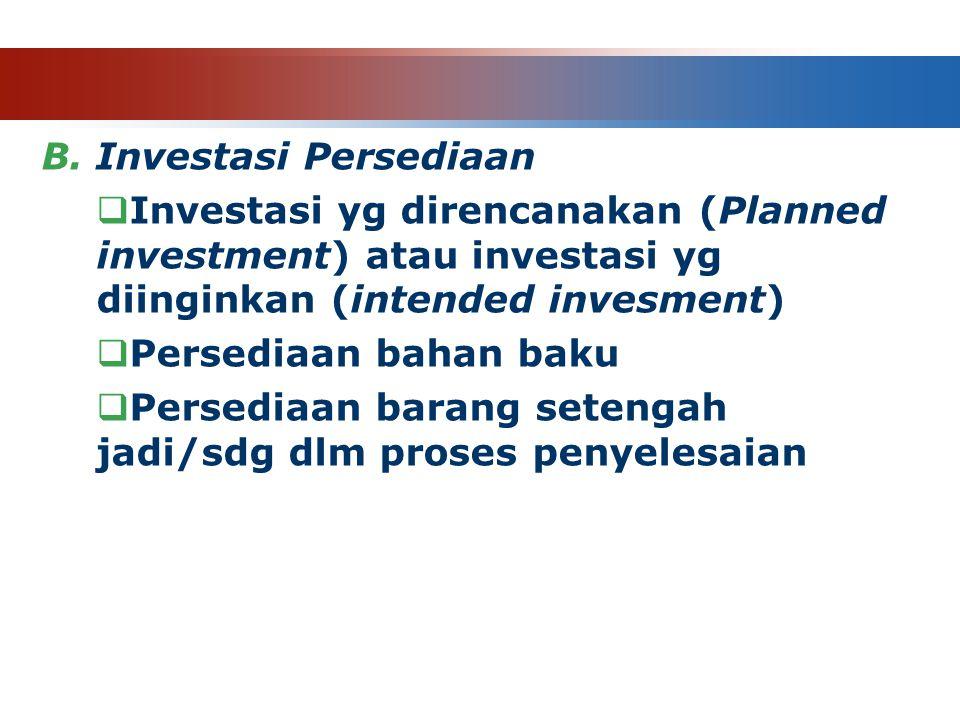 Investasi Persediaan Investasi yg direncanakan (Planned investment) atau investasi yg diinginkan (intended invesment)