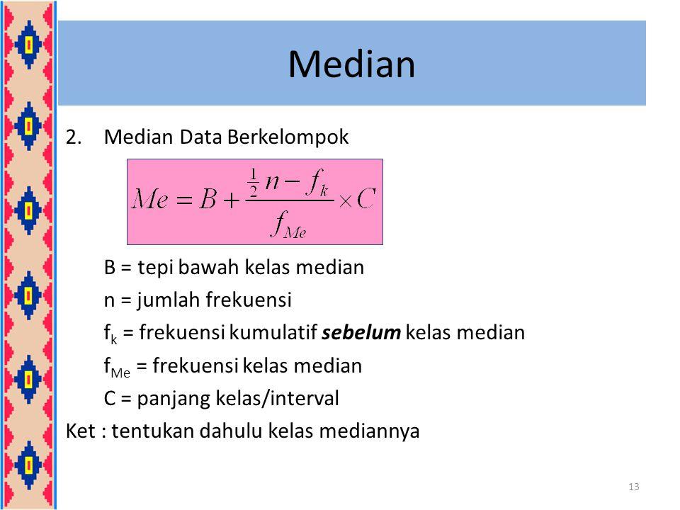 Median Median Data Berkelompok B = tepi bawah kelas median