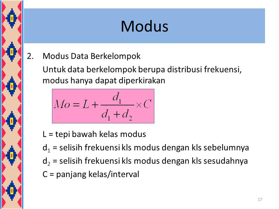 Modus Modus Data Berkelompok