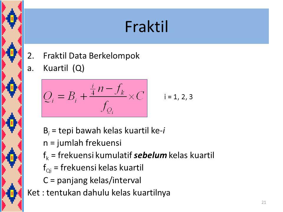 Fraktil Fraktil Data Berkelompok Kuartil (Q)