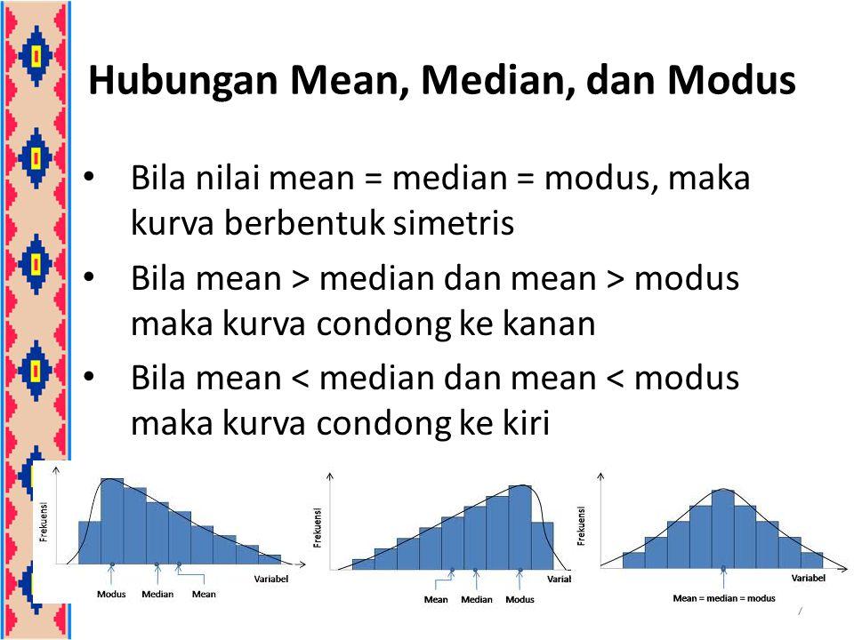 Hubungan Mean, Median, dan Modus