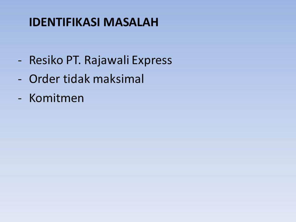 IDENTIFIKASI MASALAH Resiko PT. Rajawali Express Order tidak maksimal Komitmen