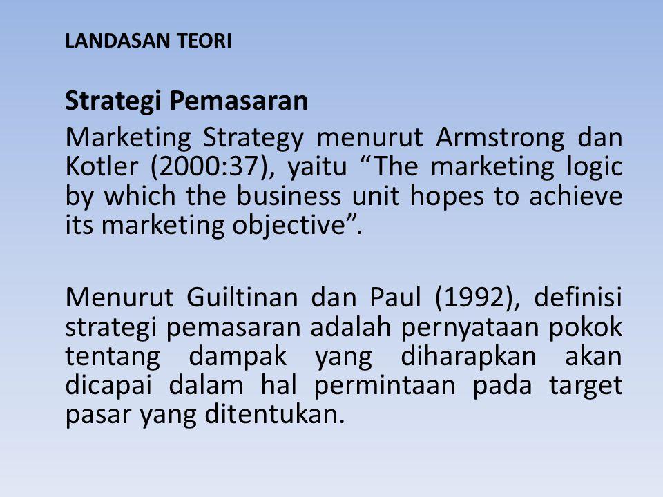 LANDASAN TEORI Strategi Pemasaran.