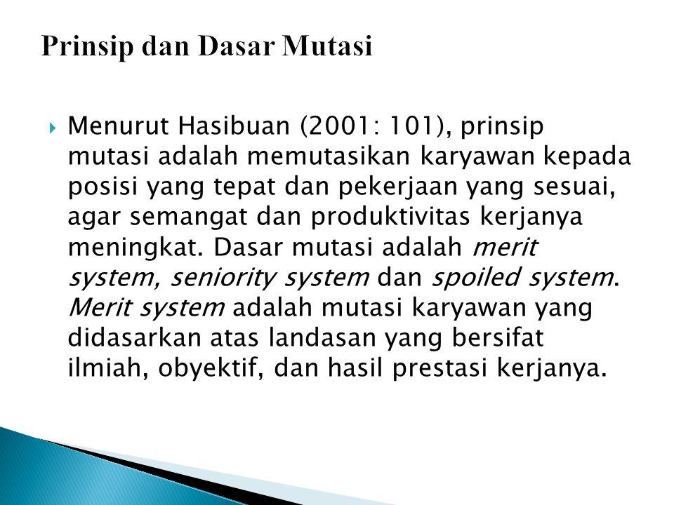 Prinsip dan Dasar Mutasi