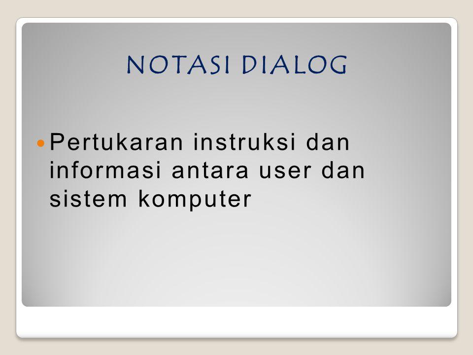 NOTASI DIALOG Pertukaran instruksi dan informasi antara user dan sistem komputer