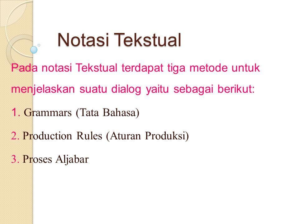 Notasi Tekstual Pada notasi Tekstual terdapat tiga metode untuk menjelaskan suatu dialog yaitu sebagai berikut: