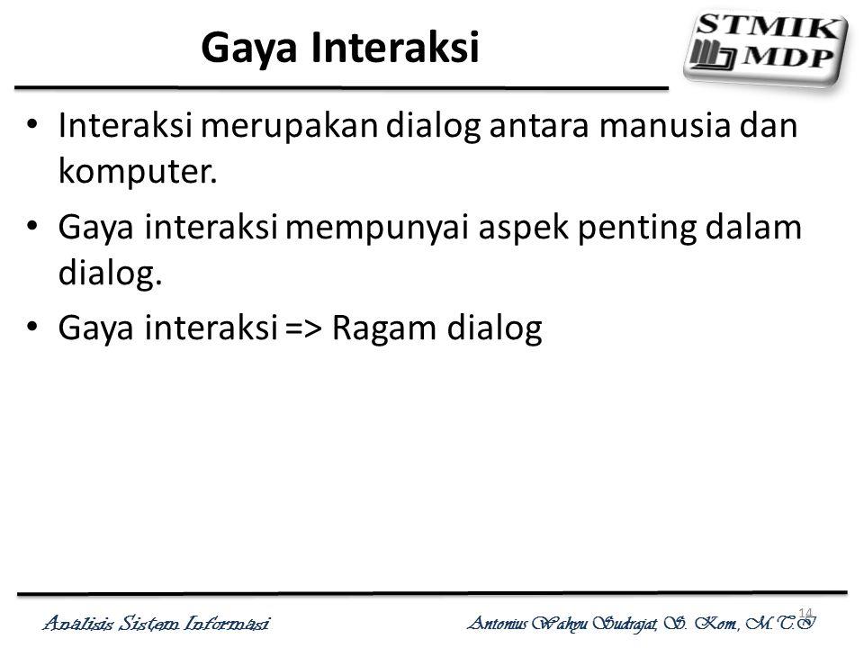 Gaya Interaksi Interaksi merupakan dialog antara manusia dan komputer.