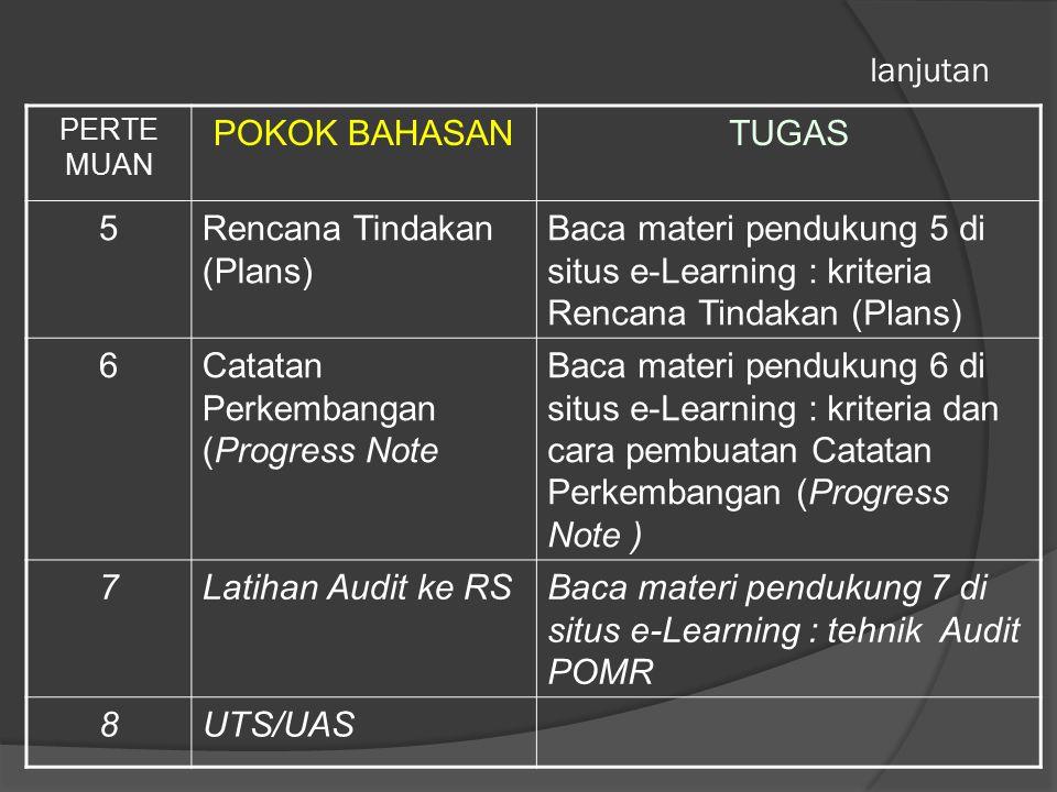 Rencana Tindakan (Plans)