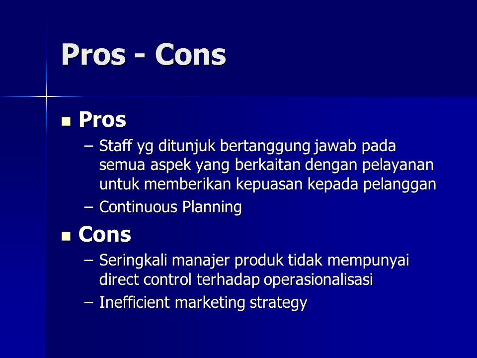 Pros - Cons Pros. Staff yg ditunjuk bertanggung jawab pada semua aspek yang berkaitan dengan pelayanan untuk memberikan kepuasan kepada pelanggan.