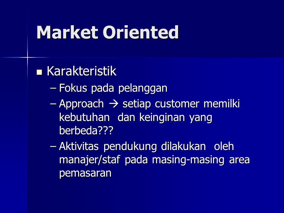 Market Oriented Karakteristik Fokus pada pelanggan