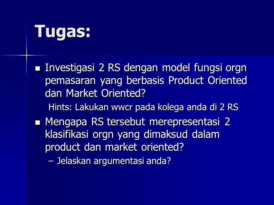 Tugas: Investigasi 2 RS dengan model fungsi orgn pemasaran yang berbasis Product Oriented dan Market Oriented