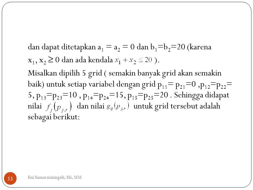 dan dapat ditetapkan a1 = a2 = 0 dan b1=b2=20 (karena x1, x2 ≥ 0 dan ada kendala ). Misalkan dipilih 5 grid ( semakin banyak grid akan semakin baik) untuk setiap variabel dengan grid p11= p21=0 ,p12=p22= 5, p13=p23=10 , p14=p24=15, p15=p25=20 . Sehingga didapat nilai dan nilai untuk grid tersebut adalah sebagai berikut: