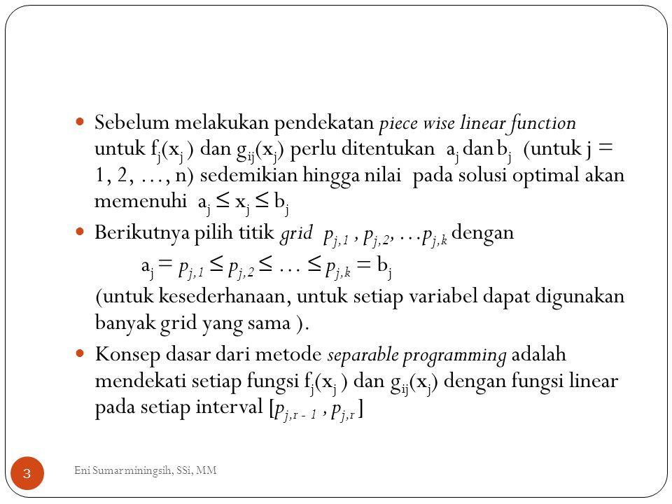 Berikutnya pilih titik grid pj,1 , pj,2, …pj,k dengan