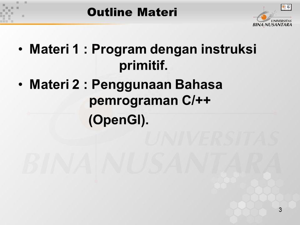 Materi 1 : Program dengan instruksi primitif.