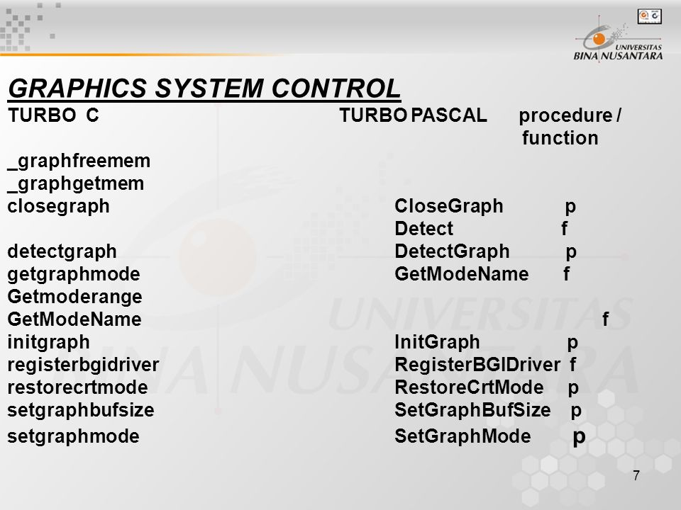 GRAPHICS SYSTEM CONTROL